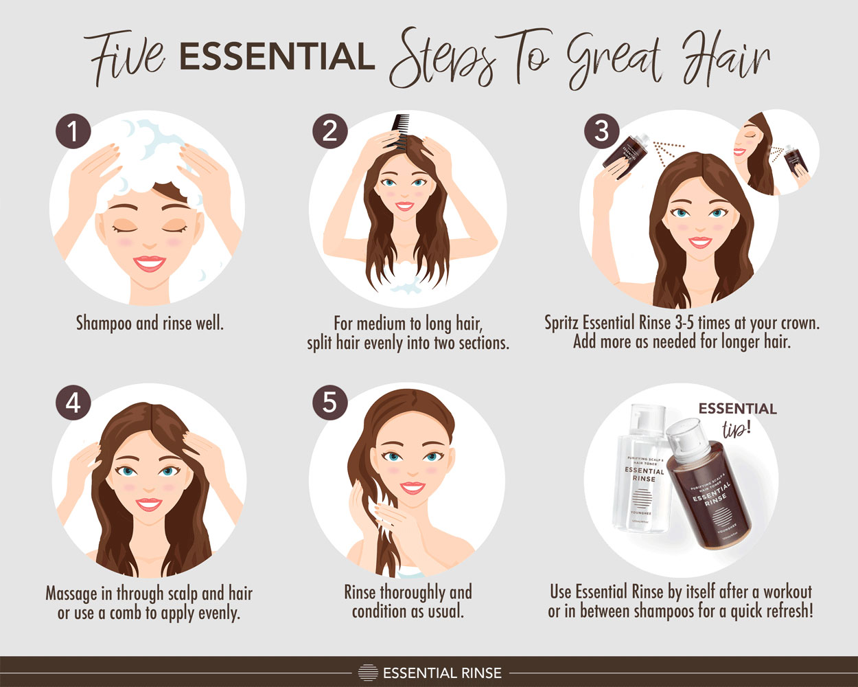 Essential Rinse step by step